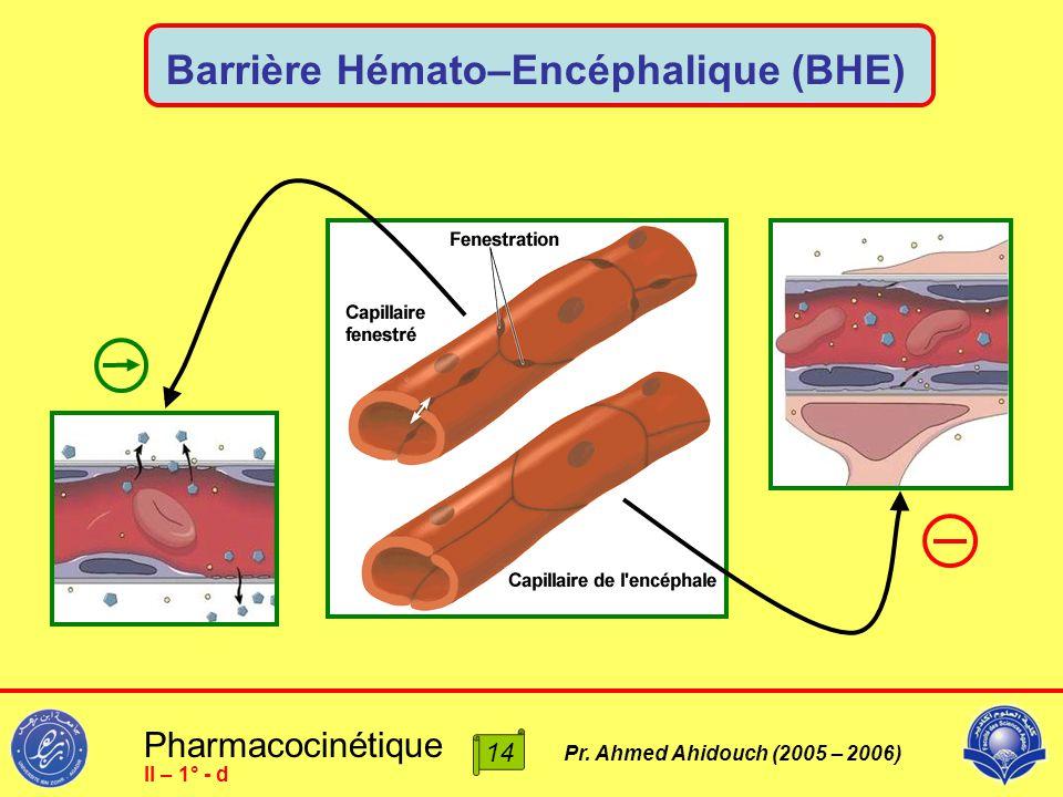Pharmacocinétique Pr. Ahmed Ahidouch (2005 – 2006) Barrière Hémato–Encéphalique (BHE) 14 II – 1° - d