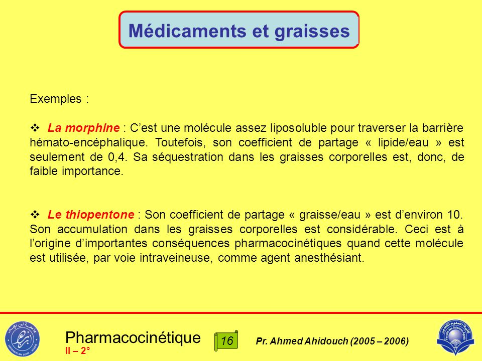 Pharmacocinétique Pr. Ahmed Ahidouch (2005 – 2006) Médicaments et graisses II – 2° Exemples :  La morphine : C'est une molécule assez liposoluble pou