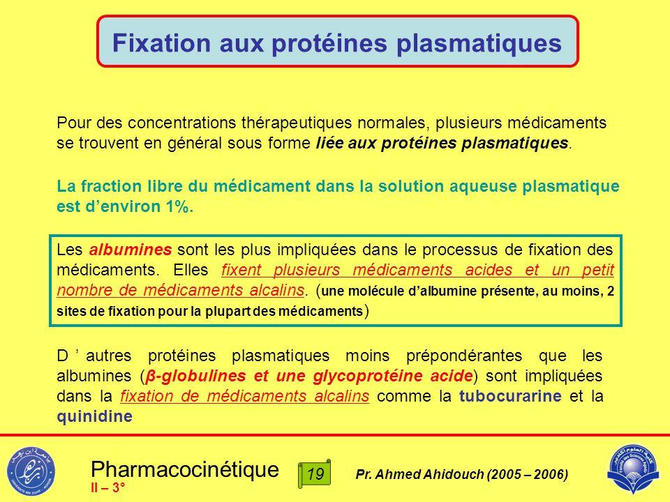 Pharmacocinétique Pr. Ahmed Ahidouch (2005 – 2006) Fixation aux protéines plasmatiques II – 3° Pour des concentrations thérapeutiques normales, plusie