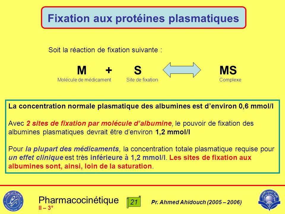 Pharmacocinétique Pr. Ahmed Ahidouch (2005 – 2006) Fixation aux protéines plasmatiques II – 3° 21 Soit la réaction de fixation suivante : M+SMS Molécu