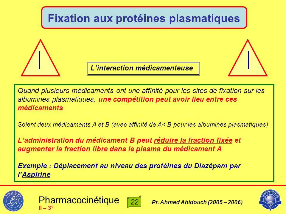 Pharmacocinétique Pr. Ahmed Ahidouch (2005 – 2006) Fixation aux protéines plasmatiques II – 3° 22 L'interaction médicamenteuse Quand plusieurs médicam