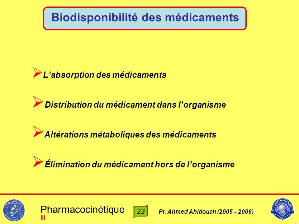Pharmacocinétique Pr. Ahmed Ahidouch (2005 – 2006) Biodisponibilité des médicaments 23 III  L'absorption des médicaments  Distribution du médicament