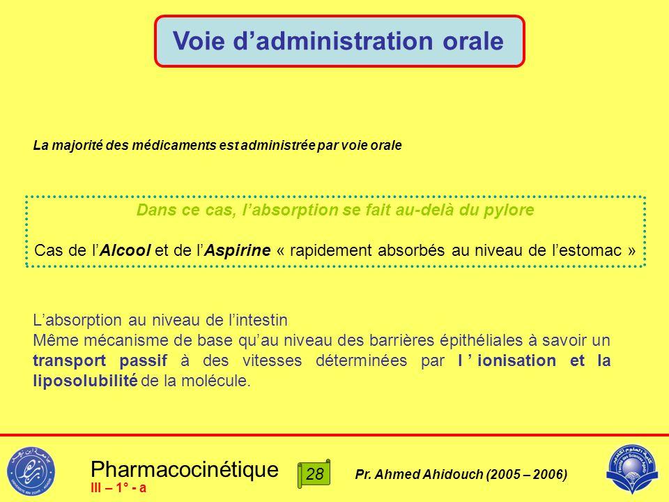 Pharmacocinétique Pr. Ahmed Ahidouch (2005 – 2006) Voie d'administration orale 28 III – 1° - a La majorité des médicaments est administrée par voie or