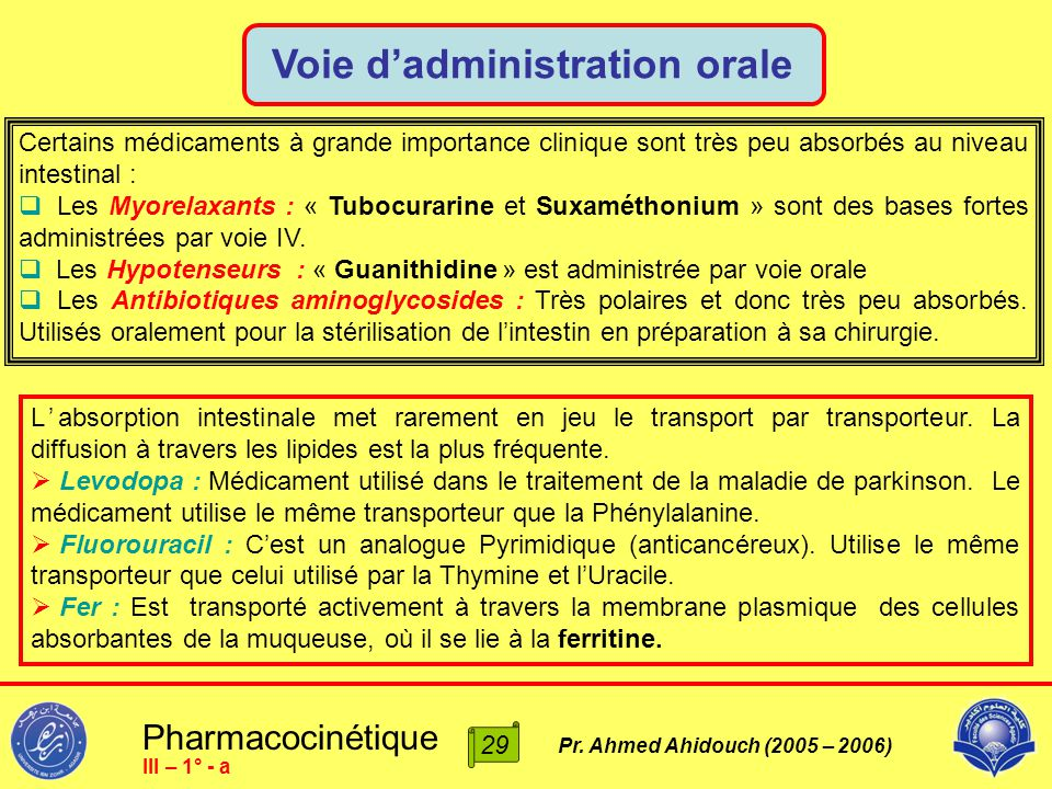 Pharmacocinétique Pr. Ahmed Ahidouch (2005 – 2006) Voie d'administration orale 29 III – 1° - a Certains médicaments à grande importance clinique sont