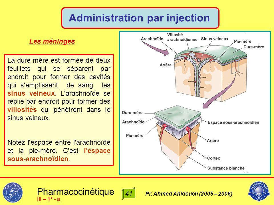 Pharmacocinétique Pr. Ahmed Ahidouch (2005 – 2006) Administration par injection 41 III – 1° - a Les méninges La dure mère est formée de deux feuillets