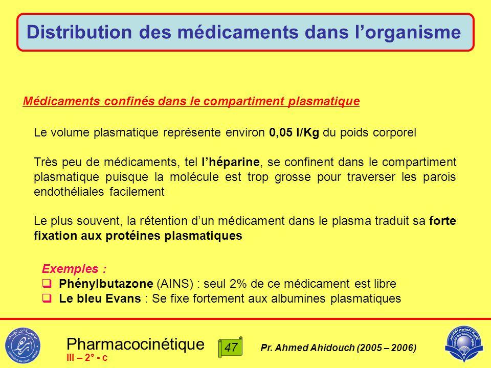 Pharmacocinétique Pr. Ahmed Ahidouch (2005 – 2006) Distribution des médicaments dans l'organisme 47 III – 2° - c Médicaments confinés dans le comparti
