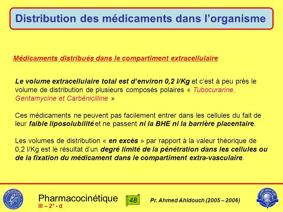 Pharmacocinétique Pr. Ahmed Ahidouch (2005 – 2006) Distribution des médicaments dans l'organisme 48 III – 2° - d Médicaments distribués dans le compar