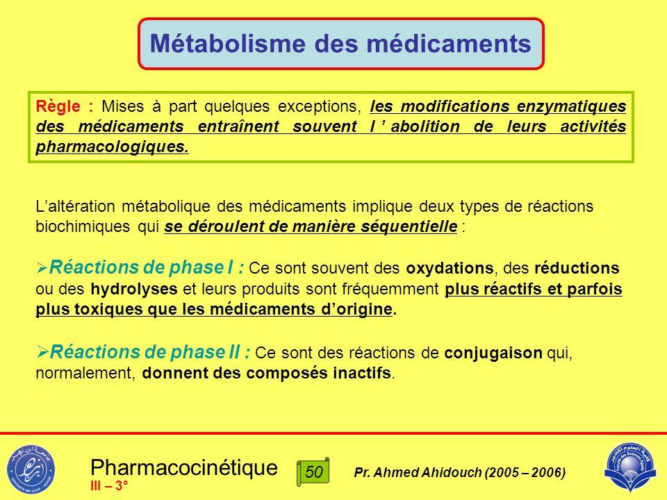Pharmacocinétique Pr. Ahmed Ahidouch (2005 – 2006) Métabolisme des médicaments 50 III – 3° Règle : Mises à part quelques exceptions, les modifications