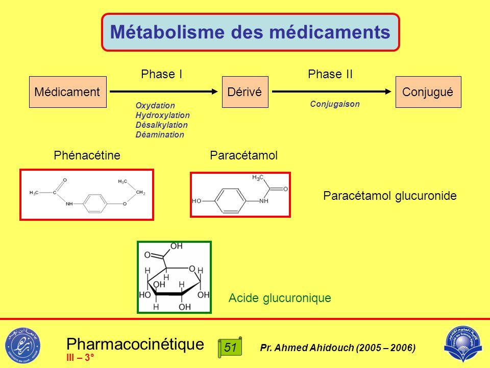 Pharmacocinétique Pr. Ahmed Ahidouch (2005 – 2006) Métabolisme des médicaments 51 III – 3° PhénacétineParacétamol Paracétamol glucuronide MédicamentDé