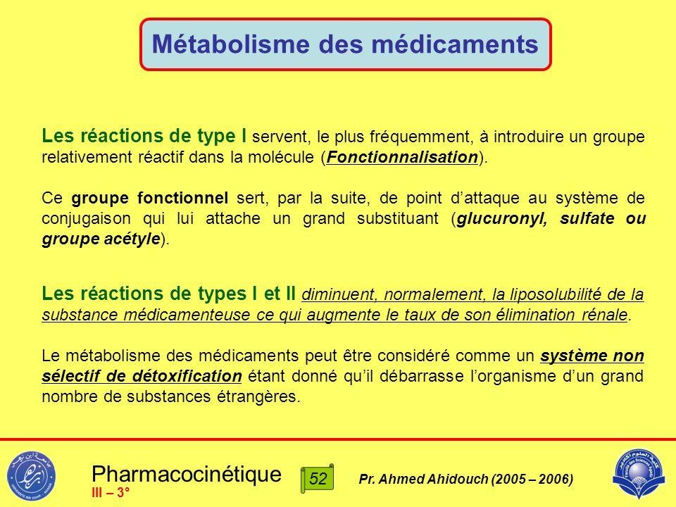 Pharmacocinétique Pr. Ahmed Ahidouch (2005 – 2006) Métabolisme des médicaments 52 III – 3° Les réactions de type I servent, le plus fréquemment, à int