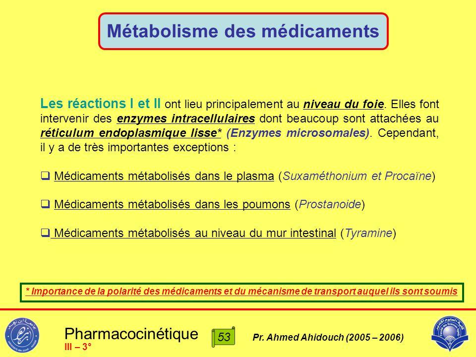 Pharmacocinétique Pr. Ahmed Ahidouch (2005 – 2006) Métabolisme des médicaments 53 III – 3° Les réactions I et II ont lieu principalement au niveau du