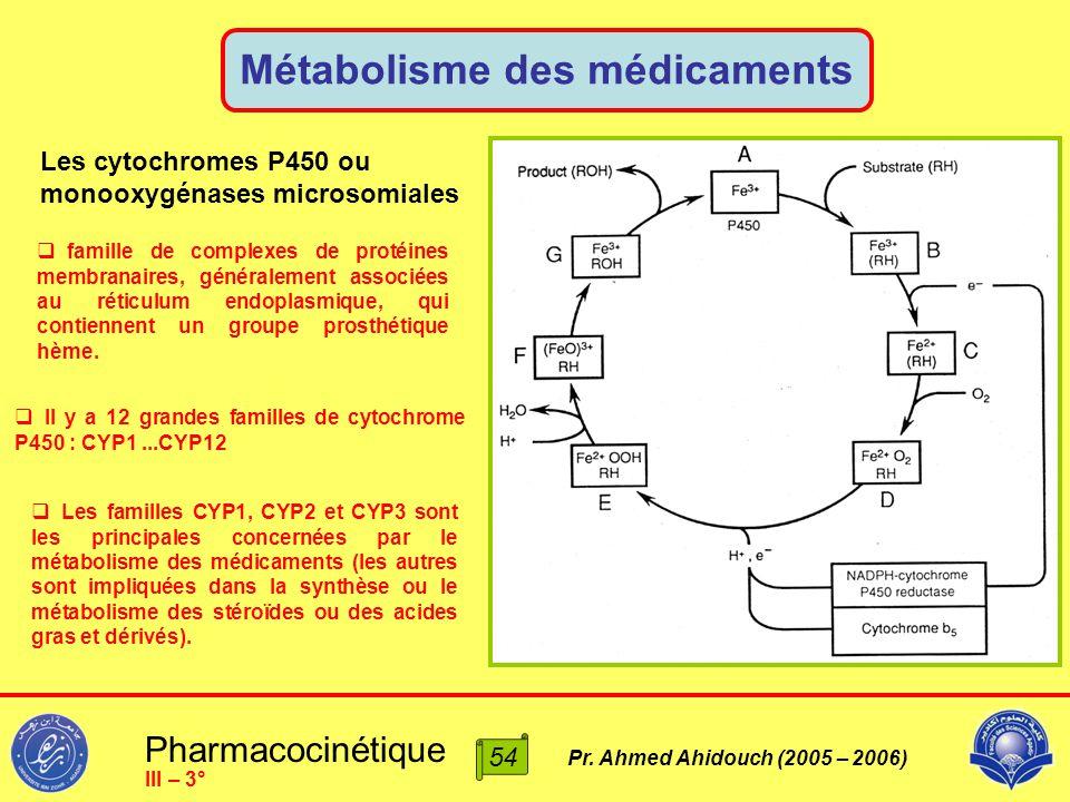 Pharmacocinétique Pr. Ahmed Ahidouch (2005 – 2006) Métabolisme des médicaments 54 III – 3°  famille de complexes de protéines membranaires, généralem