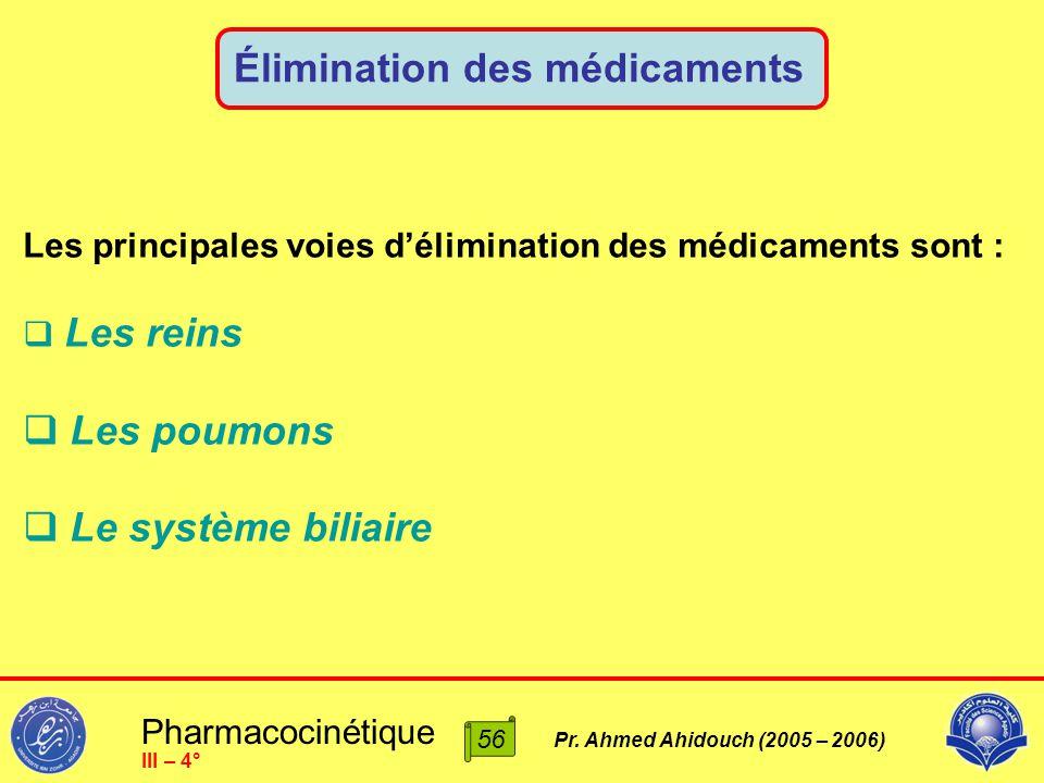 Pharmacocinétique Pr. Ahmed Ahidouch (2005 – 2006) Élimination des médicaments 56 III – 4° Les principales voies d'élimination des médicaments sont :