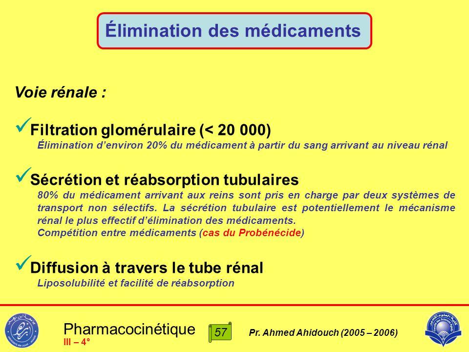 Pharmacocinétique Pr. Ahmed Ahidouch (2005 – 2006) Élimination des médicaments 57 III – 4° Voie rénale : Filtration glomérulaire (< 20 000) Éliminatio