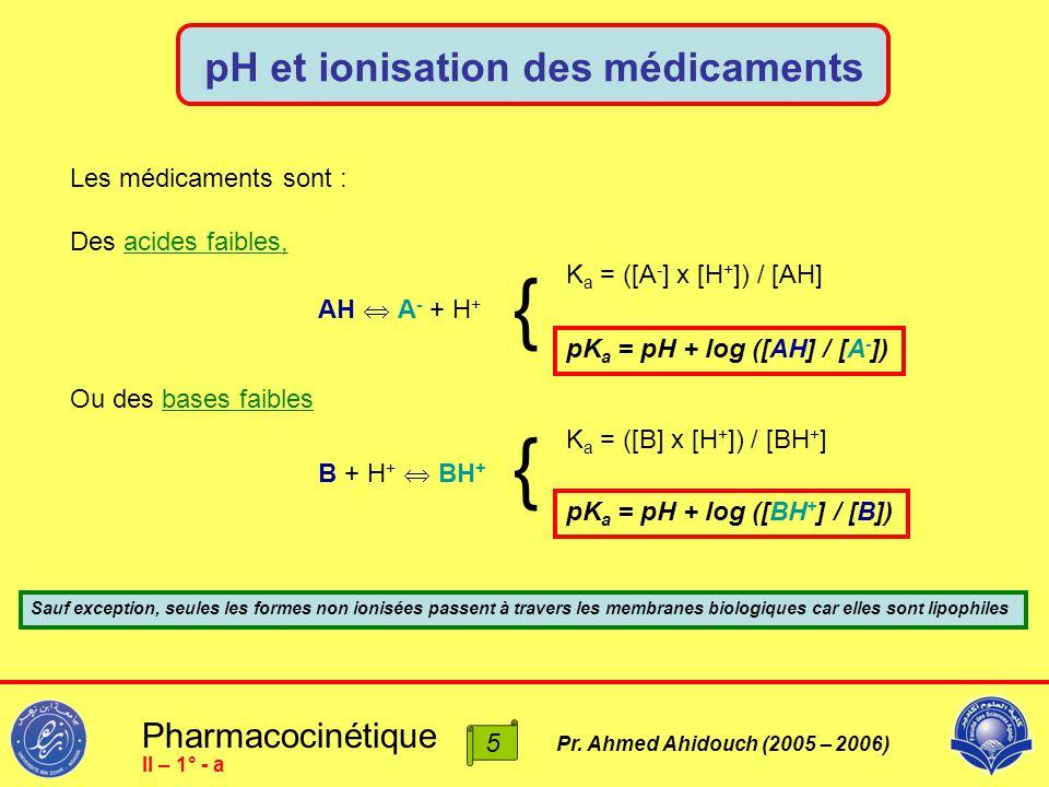 Pr. Ahmed Ahidouch (2005 – 2006) pH et ionisation des médicaments Les médicaments sont : Des acides faibles, Ou des bases faibles AH  A - + H + B + H