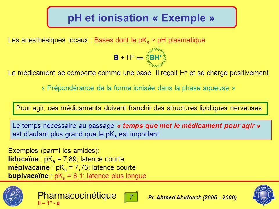 Pr. Ahmed Ahidouch (2005 – 2006) Pharmacocinétique II – 1° - a pH et ionisation « Exemple » Les anesthésiques locaux : Bases dont le pK a > pH plasmat