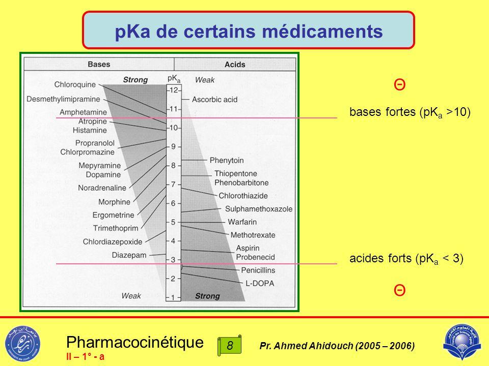 Pr. Ahmed Ahidouch (2005 – 2006) pKa de certains médicaments Pharmacocinétique II – 1° - a acides forts (pK a < 3) bases fortes (pK a >10) Θ Θ 8