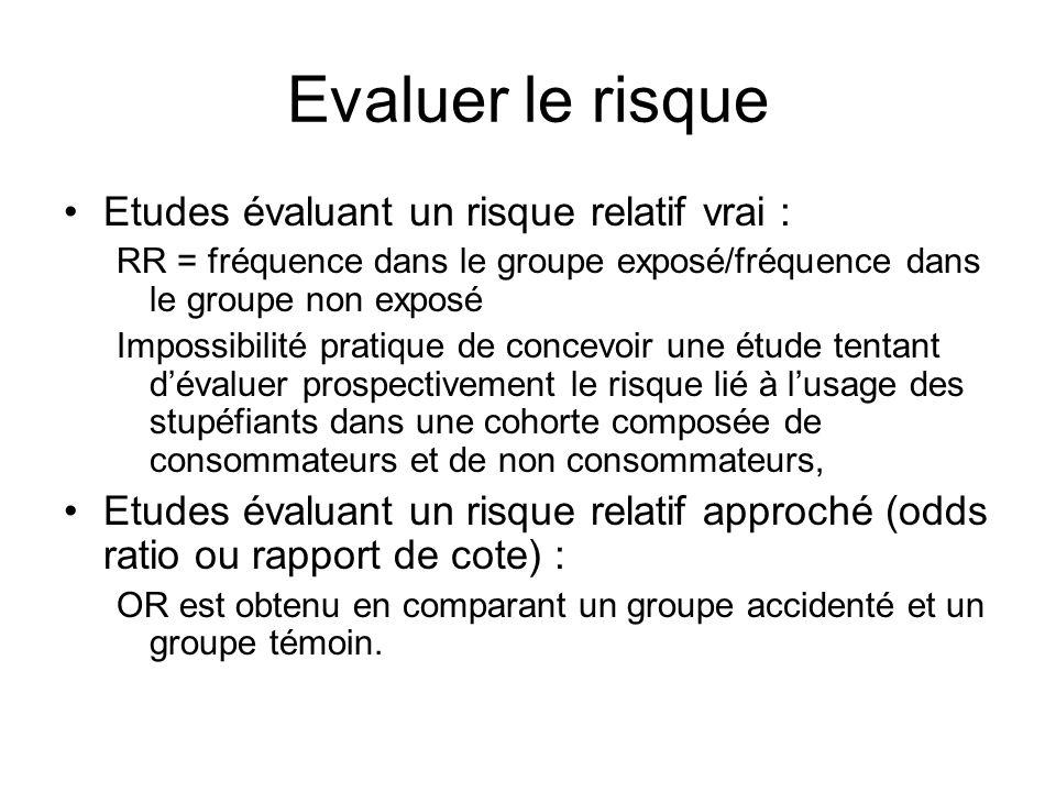 Evaluer le risque Etudes évaluant un risque relatif vrai : RR = fréquence dans le groupe exposé/fréquence dans le groupe non exposé Impossibilité prat