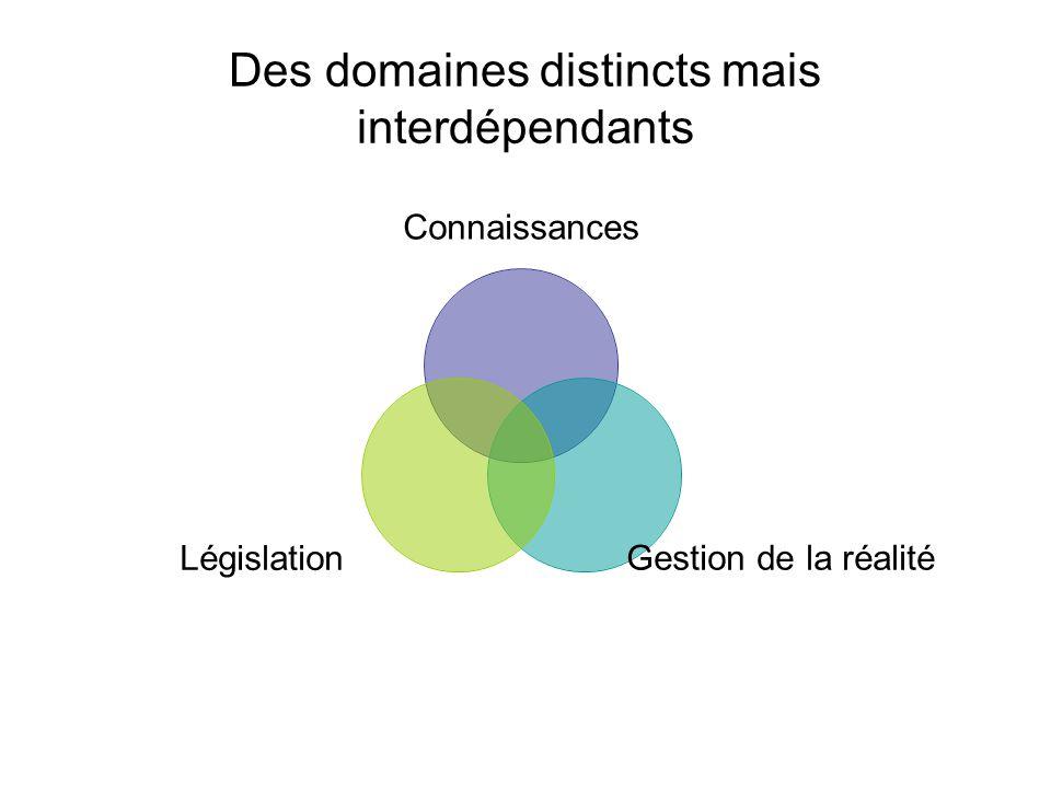 Des domaines distincts mais interdépendants Connaissances Gestion de la réalité Législation