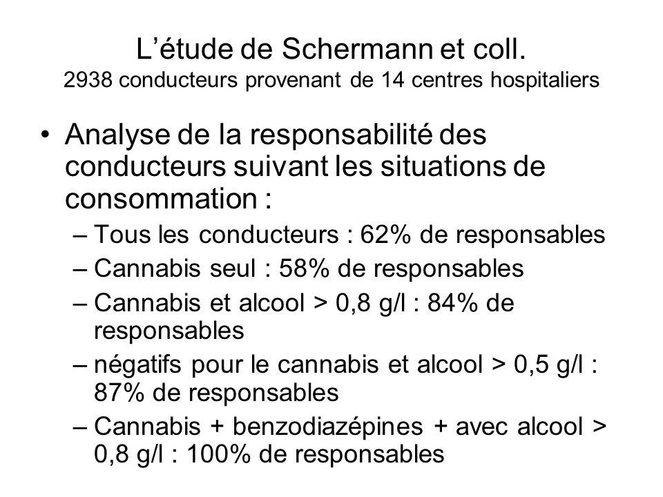 L'étude de Schermann et coll. 2938 conducteurs provenant de 14 centres hospitaliers Analyse de la responsabilité des conducteurs suivant les situation