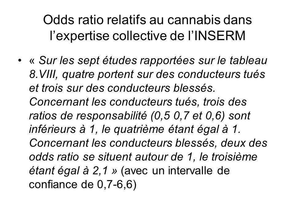 Odds ratio relatifs au cannabis dans l'expertise collective de l'INSERM « Sur les sept études rapportées sur le tableau 8.VIII, quatre portent sur des conducteurs tués et trois sur des conducteurs blessés.