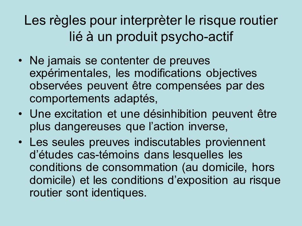 Les règles pour interprèter le risque routier lié à un produit psycho-actif Ne jamais se contenter de preuves expérimentales, les modifications object