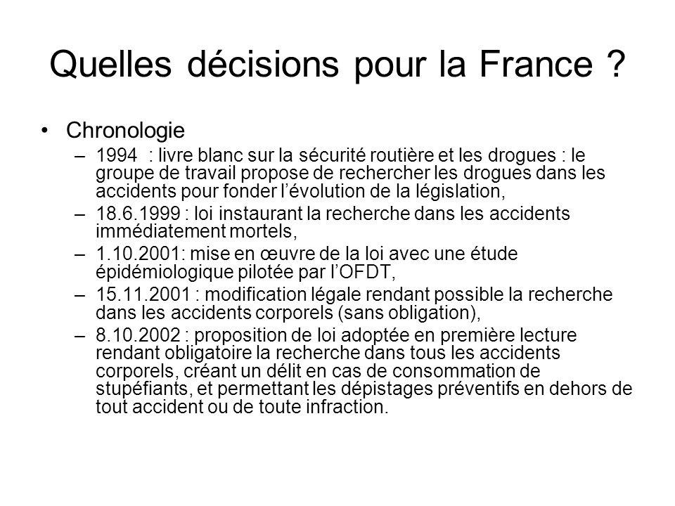 Quelles décisions pour la France ? Chronologie –1994 : livre blanc sur la sécurité routière et les drogues : le groupe de travail propose de recherche