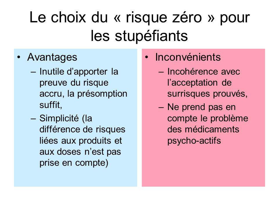 Le choix du « risque zéro » pour les stupéfiants Avantages –Inutile d'apporter la preuve du risque accru, la présomption suffit, –Simplicité (la diffé