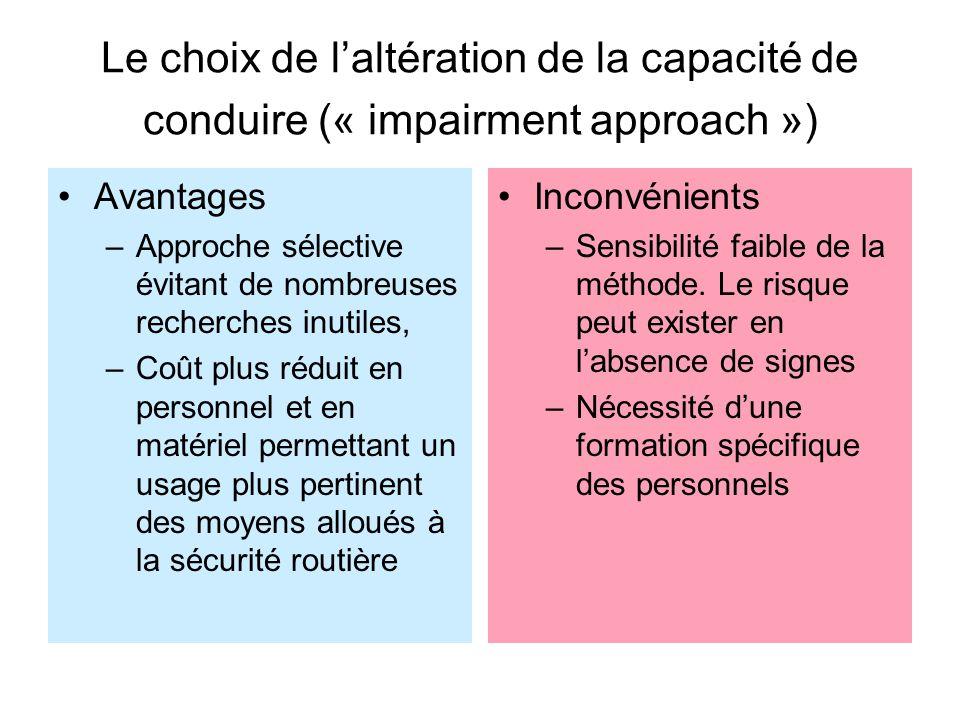 Le choix de l'altération de la capacité de conduire (« impairment approach ») Avantages –Approche sélective évitant de nombreuses recherches inutiles,