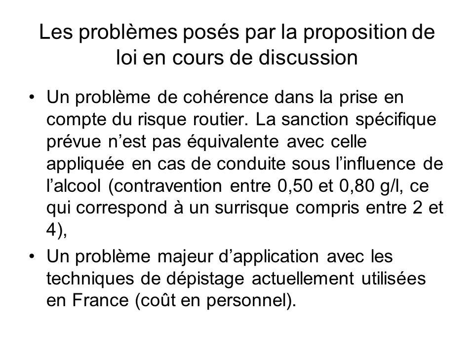 Les problèmes posés par la proposition de loi en cours de discussion Un problème de cohérence dans la prise en compte du risque routier. La sanction s