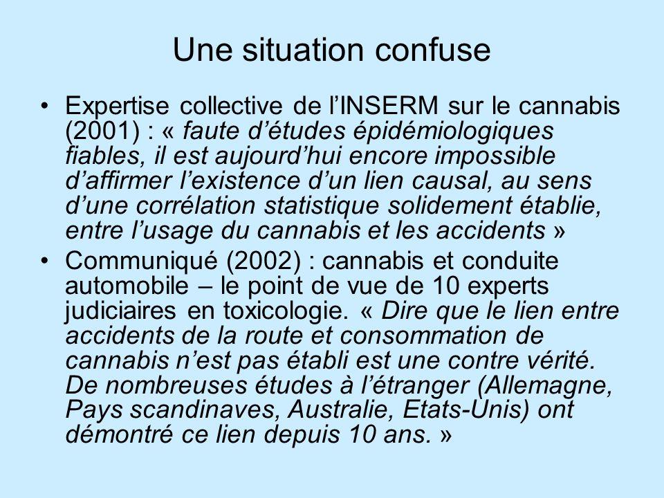 Une situation confuse Expertise collective de l'INSERM sur le cannabis (2001) : « faute d'études épidémiologiques fiables, il est aujourd'hui encore i