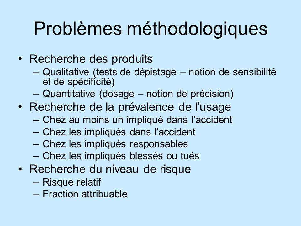 Problèmes méthodologiques Recherche des produits –Qualitative (tests de dépistage – notion de sensibilité et de spécificité) –Quantitative (dosage – n