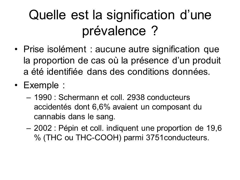 Quelle est la signification d'une prévalence ? Prise isolément : aucune autre signification que la proportion de cas où la présence d'un produit a été