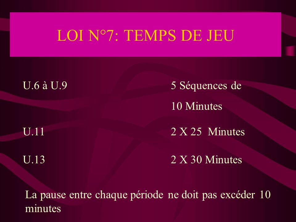 LOI N°7: TEMPS DE JEU U.6 à U.95 Séquences de 10 Minutes U.112 X 25 Minutes U.132 X 30 Minutes La pause entre chaque période ne doit pas excéder 10 mi