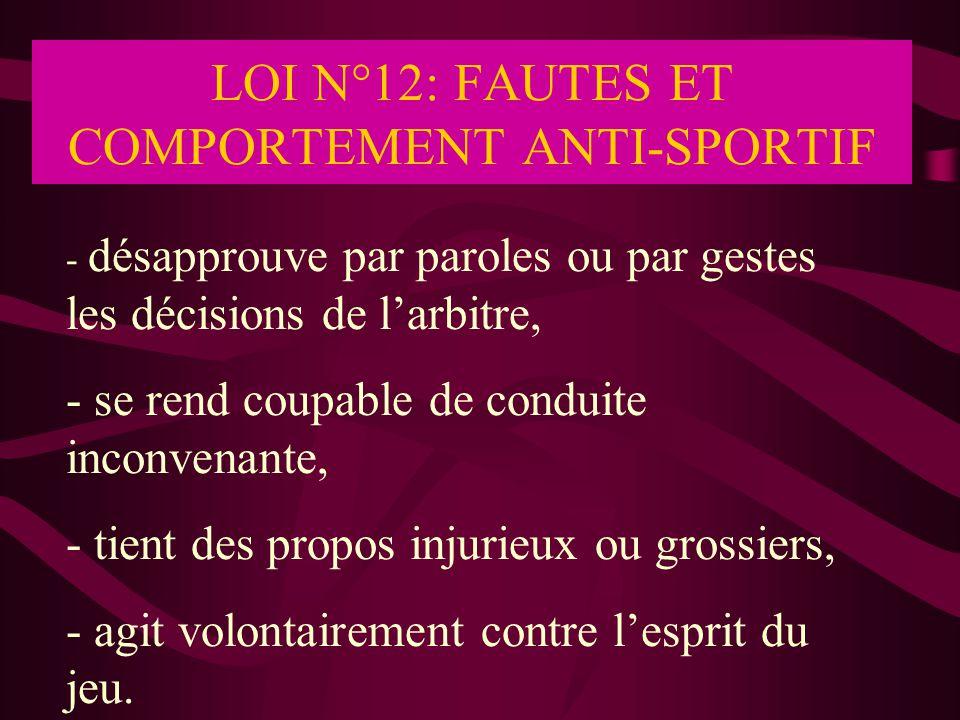 LOI N°12: FAUTES ET COMPORTEMENT ANTI-SPORTIF - désapprouve par paroles ou par gestes les décisions de l'arbitre, - se rend coupable de conduite incon