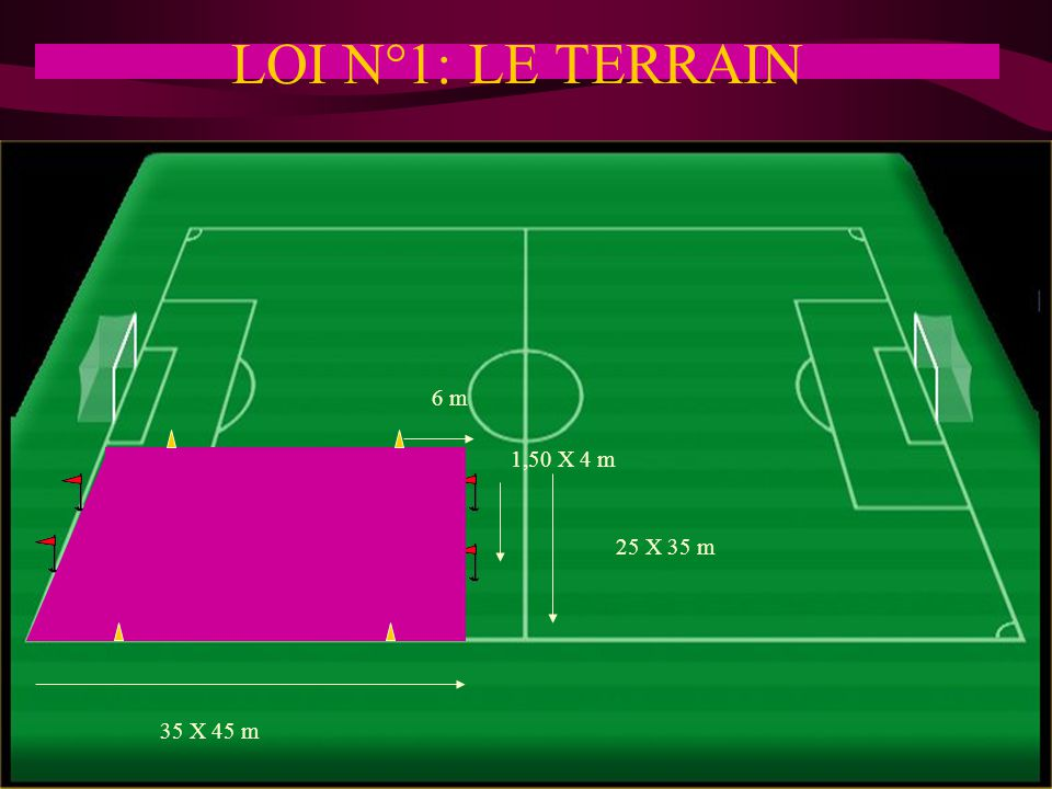 LOI N°1: LE TERRAIN Zone des 13 mètres 45 X 55 m 12 m 9 m 50 X 75 m 6 m 2,10 X 6 m