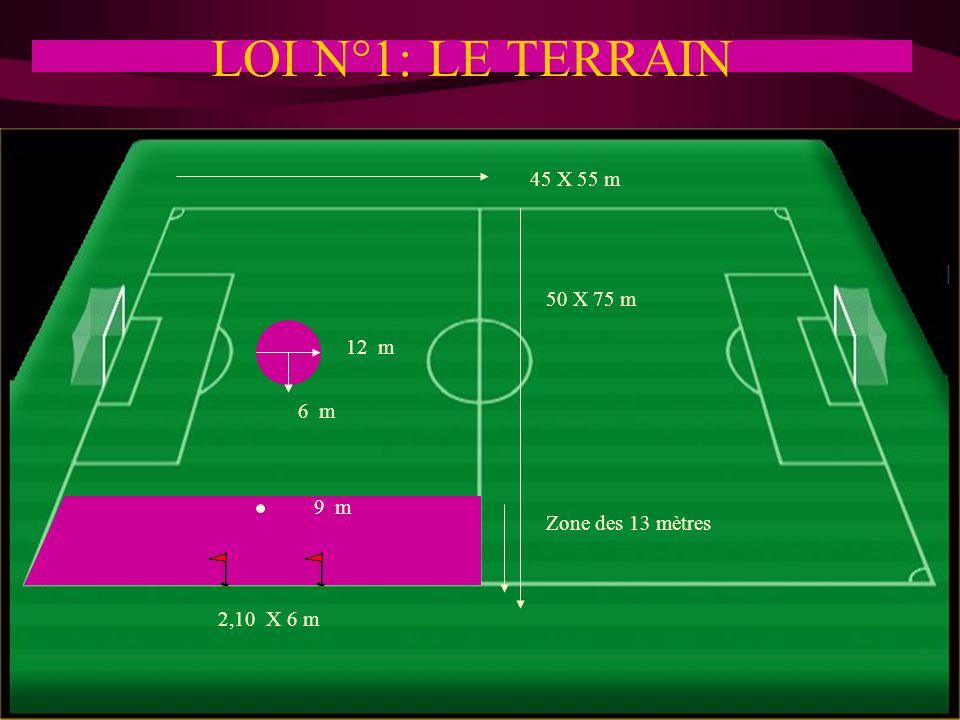 LOI N°17: COUP DE PIED DE COIN La distance à respecter par les joueurs de l'équipe adverse au moment de la frappe est de 6 mètres au lieu de 9,15 mètres.