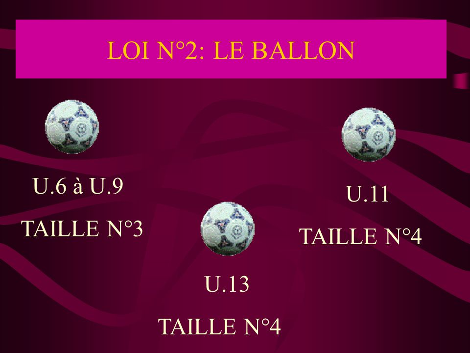 LOI N°3: NOMBRE DE JOUEURS U6 à U.95 + 3 REMPLACANTS MAXIMUM U.117 + 3 REMPLACANTS MAXIMUM U.139 + 3 REMPLACANTS MAXIMUM