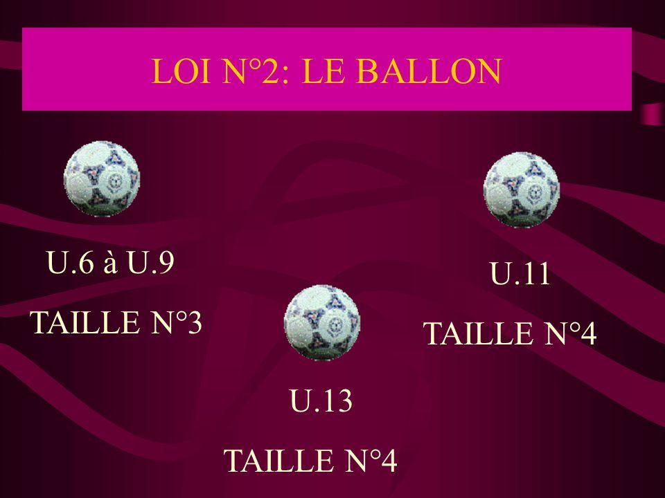 LOI N°2: LE BALLON U.6 à U.9 TAILLE N°3 U.13 TAILLE N°4 U.11 TAILLE N°4