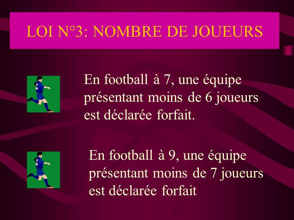 LOI N°3: NOMBRE DE JOUEURS En football à 7, une équipe présentant moins de 6 joueurs est déclarée forfait. En football à 9, une équipe présentant moin