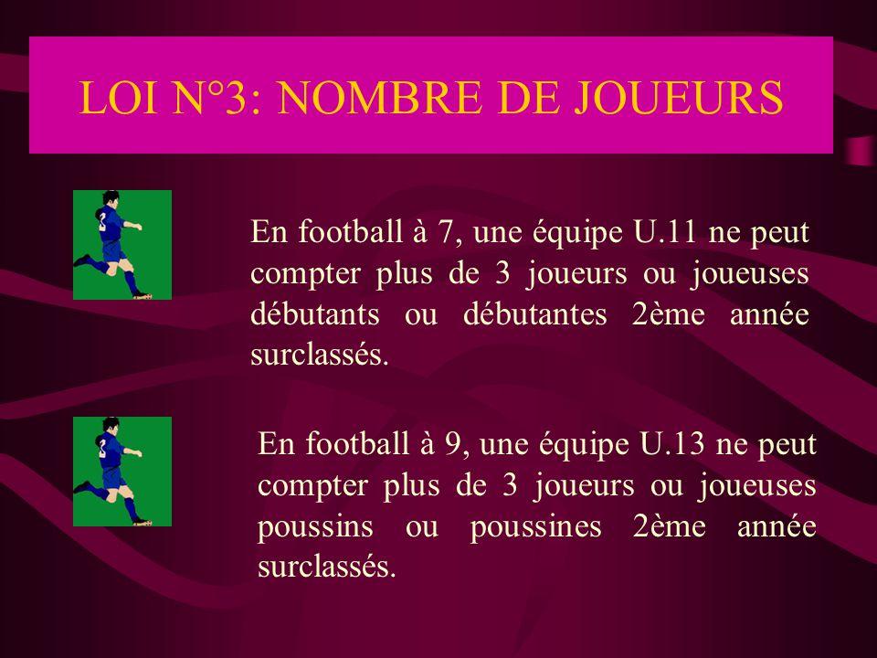LOI N°3: NOMBRE DE JOUEURS En football à 7, une équipe U.11 ne peut compter plus de 3 joueurs ou joueuses débutants ou débutantes 2ème année surclassé