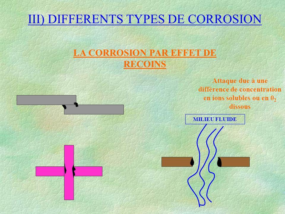 III) DIFFERENTS TYPES DE CORROSION LA CORROSION PAR EFFET DE RECOINS MILIEU FLUIDE Attaque due à une différence de concentration en ions solubles ou e