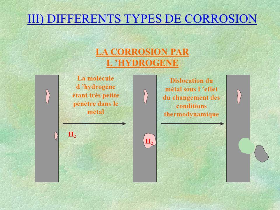 III) DIFFERENTS TYPES DE CORROSION LA CORROSION PAR L 'HYDROGENE H2H2 La molécule d 'hydrogène étant très petite pénètre dans le métal H2H2 Dislocatio