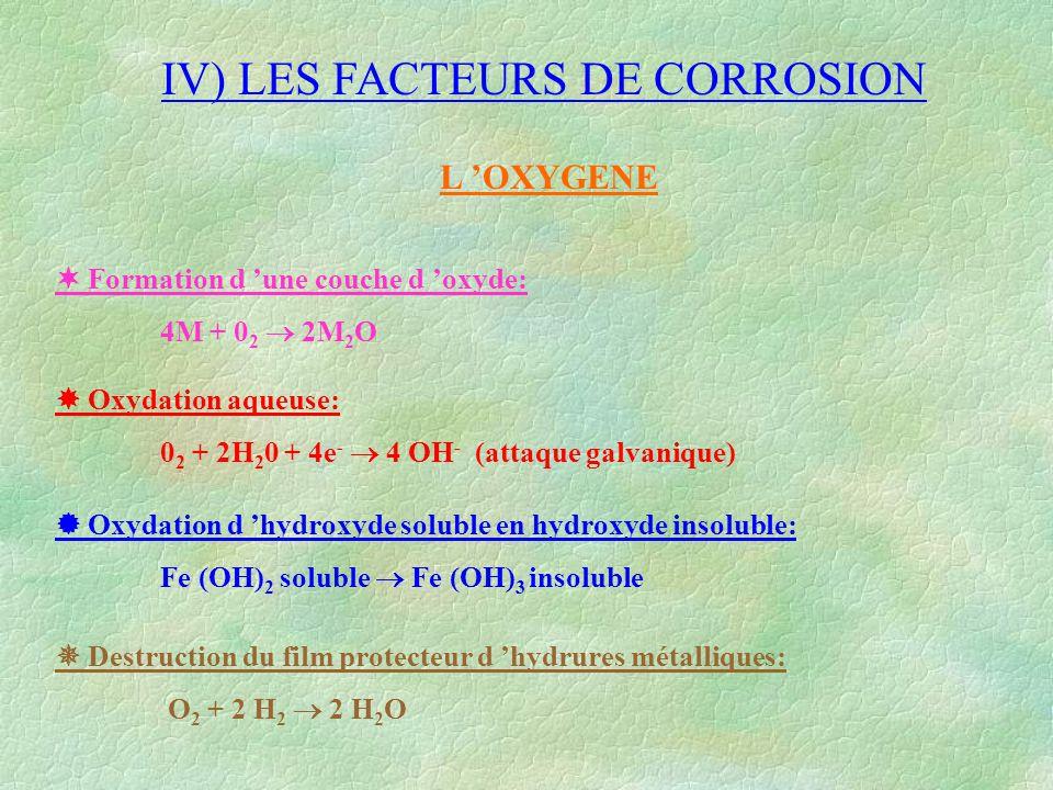 IV) LES FACTEURS DE CORROSION L 'OXYGENE  Formation d 'une couche d 'oxyde: 4M + 0 2  2M 2 O  Oxydation aqueuse: 0 2 + 2H 2 0 + 4e -  4 OH - (atta