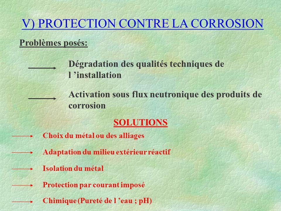 V) PROTECTION CONTRE LA CORROSION Problèmes posés: Dégradation des qualités techniques de l 'installation Activation sous flux neutronique des produit