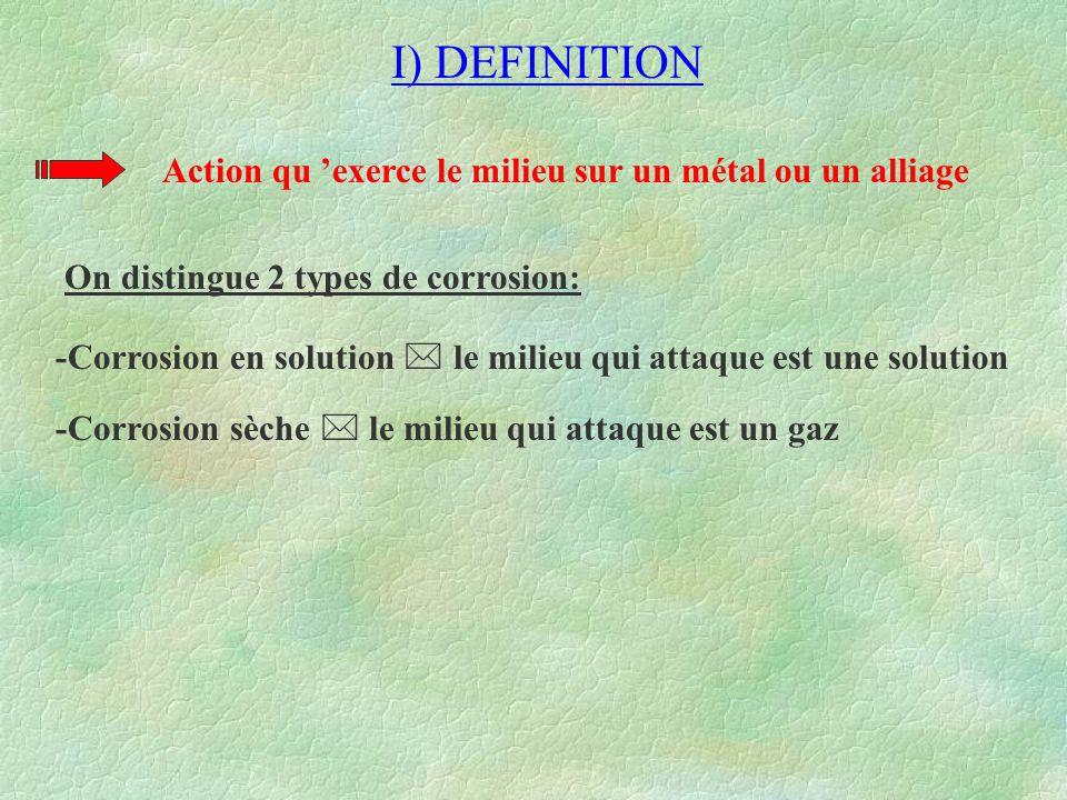 I) DEFINITION Action qu 'exerce le milieu sur un métal ou un alliage On distingue 2 types de corrosion: -Corrosion en solution  le milieu qui attaque