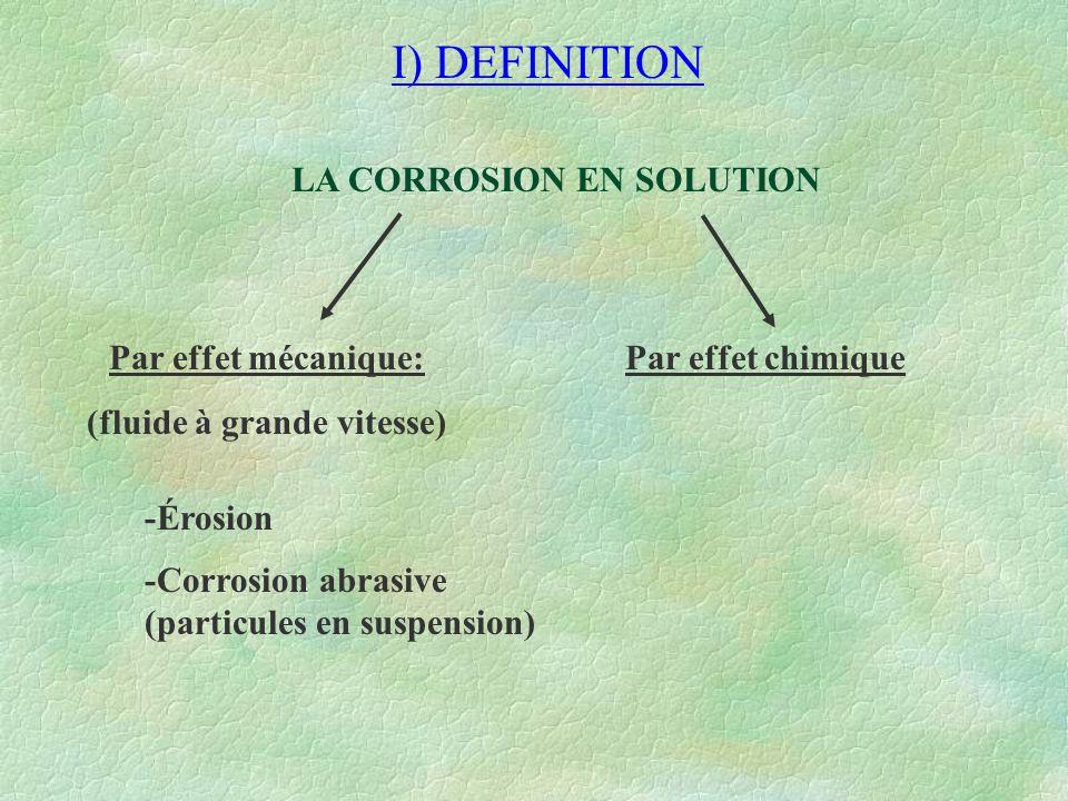 I) DEFINITION LA CORROSION EN SOLUTION Par effet mécanique: (fluide à grande vitesse) -Érosion -Corrosion abrasive (particules en suspension) Par effe