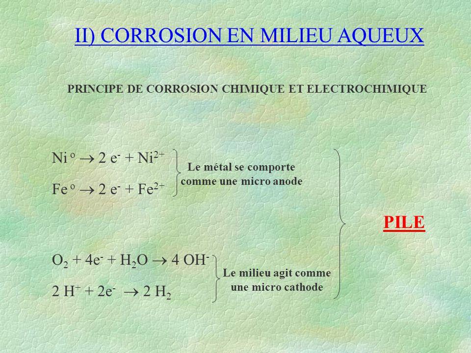 II) CORROSION EN MILIEU AQUEUX PRINCIPE DE CORROSION CHIMIQUE ET ELECTROCHIMIQUE Ni o  2 e - + Ni 2+ Fe o  2 e - + Fe 2+ Le métal se comporte comme