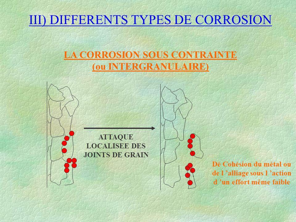 III) DIFFERENTS TYPES DE CORROSION LA CORROSION SOUS CONTRAINTE (ou INTERGRANULAIRE) ATTAQUE LOCALISEE DES JOINTS DE GRAIN Dé Cohésion du métal ou de