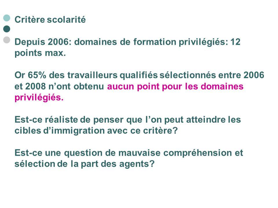 Critère scolarité Depuis 2006: domaines de formation privilégiés: 12 points max. Or 65% des travailleurs qualifiés sélectionnés entre 2006 et 2008 n'o